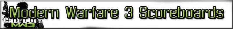 Modern Warfare 3 Scoreboards Link